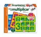 Tablas de multiplicar ¿Sabes cuánto es 2x7?